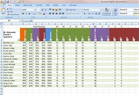 microsoft excel gradebook template keeping track of