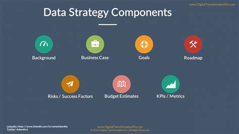data management strategy template how to build a data
