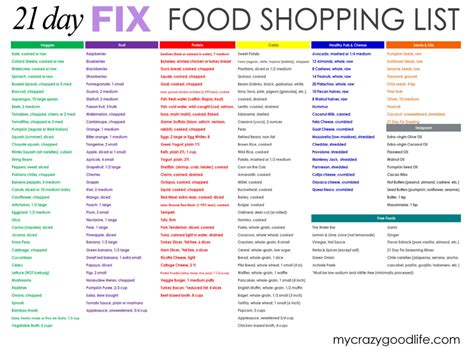 printable shopping list for 21 day fix updated food list for the 21 day fix my crazy good life