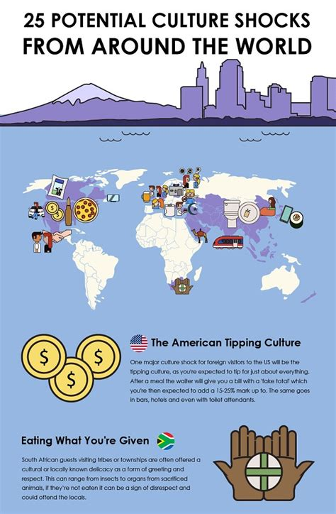 infographic 25 potential culture shocks from around the