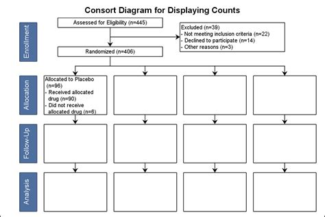 shown in outside the box consort diagram graphically speaking