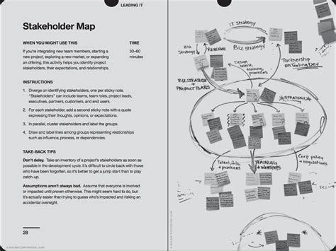 design thinking luma prototyping ibm design thinking method cards design at