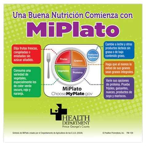 good nutrition starts  myplate flexi magnet spanish version