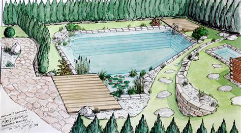 planung garten und landschaftsbau christoph k 246 rner - Planung Garten