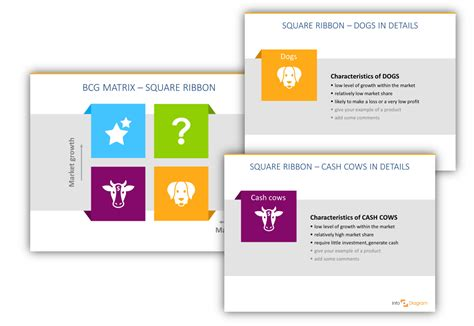 Bcg Matrix Definition And Exles Presentation Infographics Blog Creative Presentations Ideas Bcg Ppt