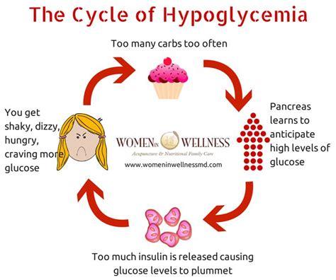 ideias sobre dieta hipoglicemica  pinterest