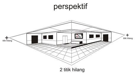 gambar perspektif 2 titik lailatul khoiriah