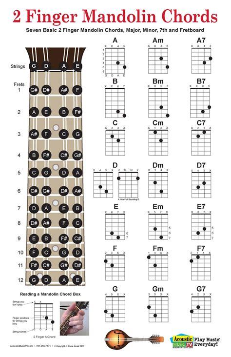 mandolin chord chart acoustic tv