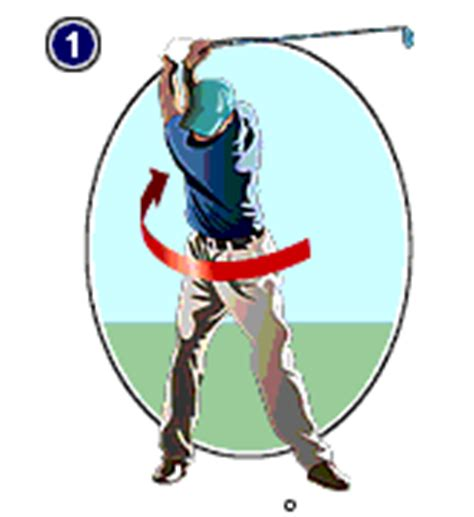 physics golf swing the physics of the golf swing