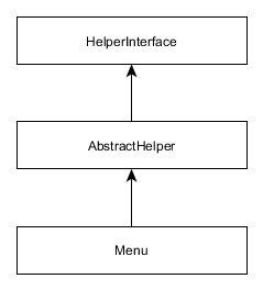 layout view helper writing own view helpers using zend framework 3