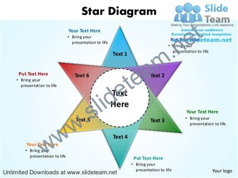 diagram powerpoint slides presentation diagrams templates