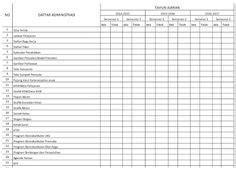 blogedukasi daftar hadir pertemuan rapat contoh format
