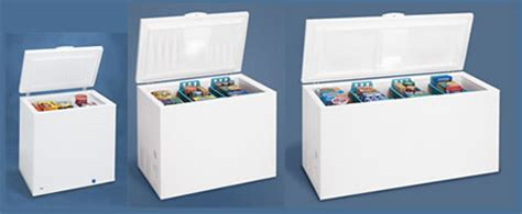 Chest Freezer Second Mulus cost vs benefit analysis chest freezer in the