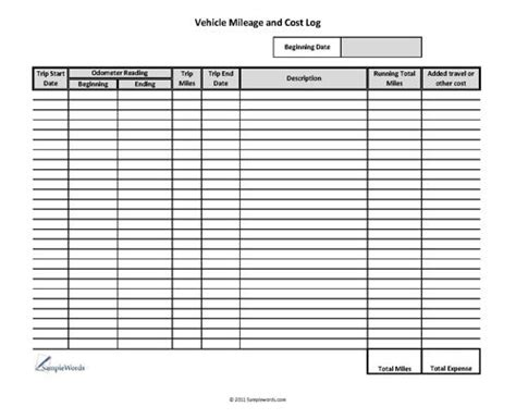 Motor Trade Hiring 2015 by Vehicle Mileage Log Expense Form Free Pdf