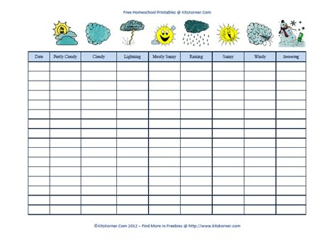 printable weather charts and graphs freebies homeschool weather chart printable kitskorner