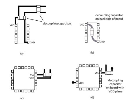 capacitor decoupling circuit pcb best place to place a decoupling capacitor electrical engineering stack exchange