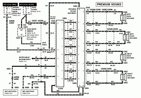 1996 ford bronco fuse diagram free wiring