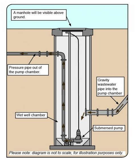 10 utilitech water heater wiring diagram converting