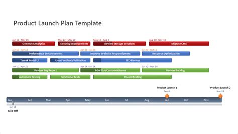Product Planning Product Launch Plan Template
