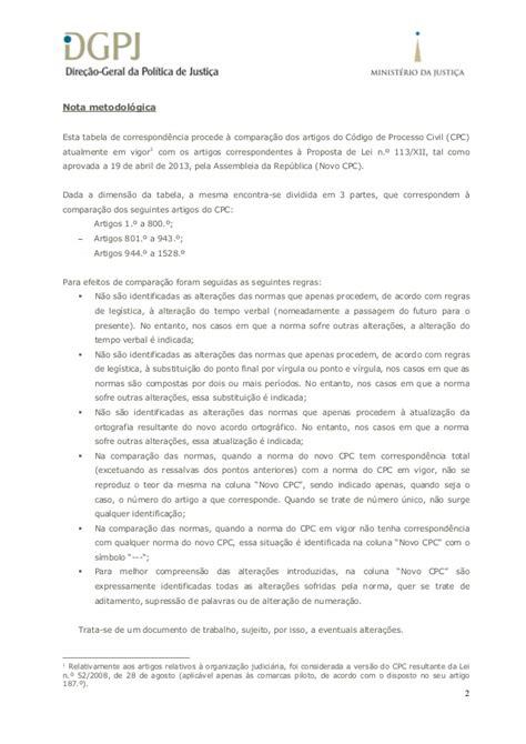 artigo 854 2 e 3 do cpc tabela correspondencias novo cpc