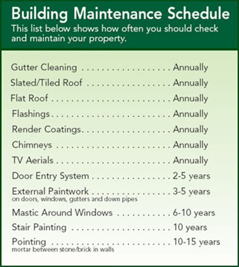 Building Maintenance Schedule Template | planner template free Avent Ferry