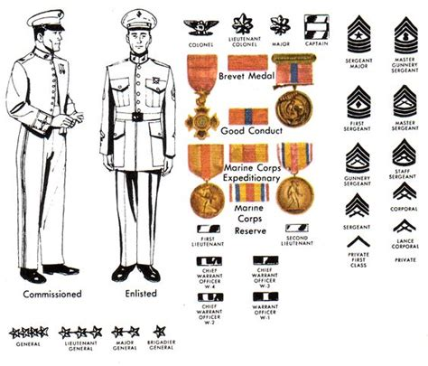 ranks in marine marine corps officer uniforms search zach s