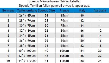 r n a 2 5gr placement panel jammer speedo kaufen bei swimdeluxe