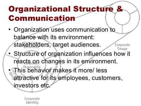 Organizational Structure And Comm Incl Assignm Comm Kc | organizational structure and comm incl assignm comm kc