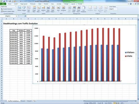 layout grafici excel 2010 come realizzare un grafico basato su una tabella in excel