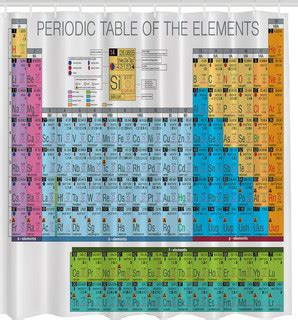 morethancurtains periodic table of the elements
