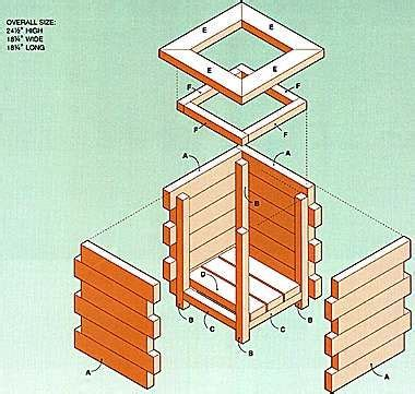 Wood Planter Box Plans Free by Free Planter Box Plans Garden Yard
