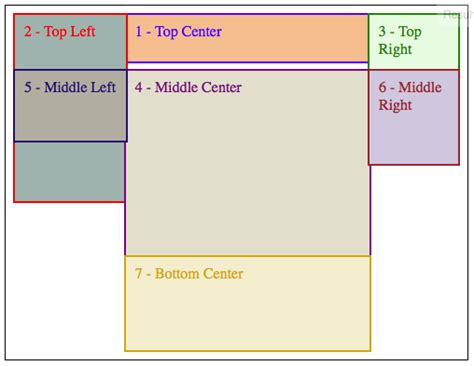 html layout without css css 3 column layout without columns stack overflow