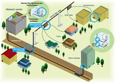 ftth archives tarluz fiber optic suppliers