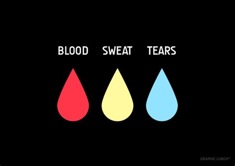 Blood And Tears blood sweat tears code sales luck