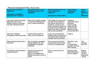 personal development portfolio template personal development portfolio exle microsoft word memo