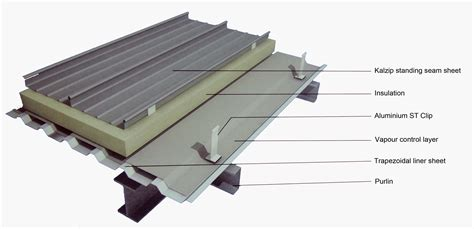 Renovate A House by Structural Standing Seam Metal Roof System