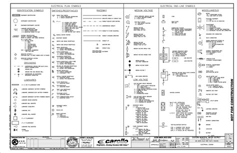 aircraft wiring diagram legend wiring wiring diagram for