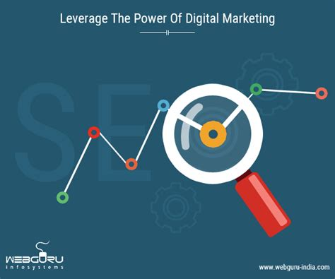 The Power Of Digital Marketing leverage the power of digital marketing