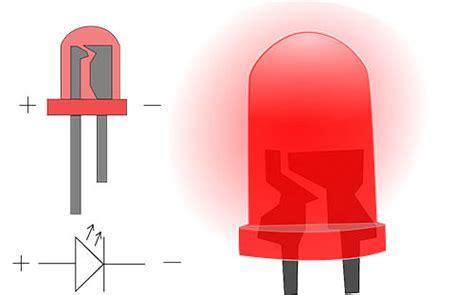fotos de como conectar lificador newhairstylesformen2014 com fotos de como conectar lificador newhairstylesformen2014