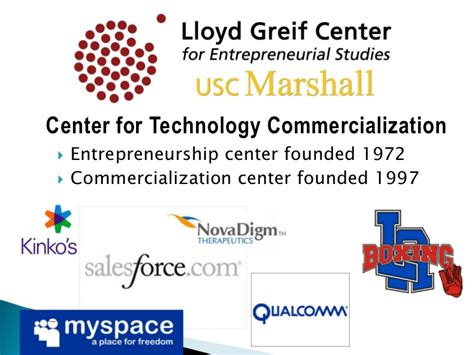 Mba Technology Commercialization by Open2012 Review Practices Entrepreneurship Programs