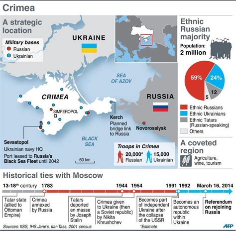 russia map timeline collectivists celebrate 100 anniversary of start of world
