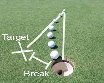 Plumb Bob Golf by How To Plumb Bob Marino S Golf