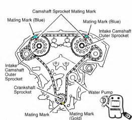 subaru timing marks diagram serpentine belt diagram elsavadorla