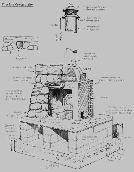 chimney construction diagram 78 ideas about outdoor fireplaces on outdoor