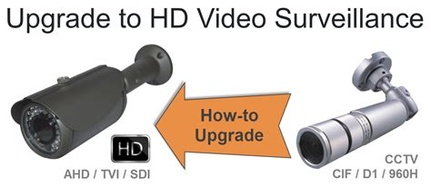 Tukar Tambah Cctv Analog Upgrade To Hd how to upgrade a cctv system to an hd security system