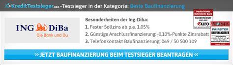 commerzbank kredit erfahrungen commerzbank baufinanzierung erfahrungen 187 test 10 2018