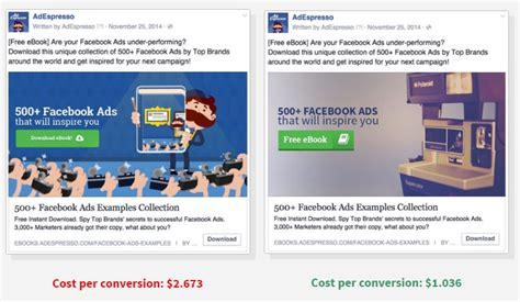 fb ads gratis why your facebook ads aren t profitable and how to fix it