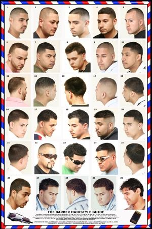 haircut numbers for men 061hsm barber poster men s hairstyles