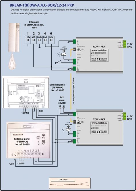 pacific intercom system wiring diagram wiring diagrams