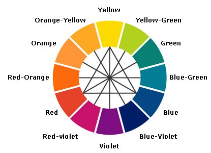 opposite of green color what colors go with light blue how do you determine